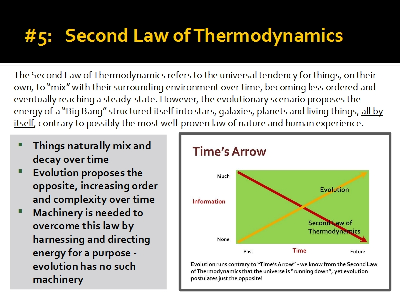 Evidence #5 - Second Law of Thermodynamics